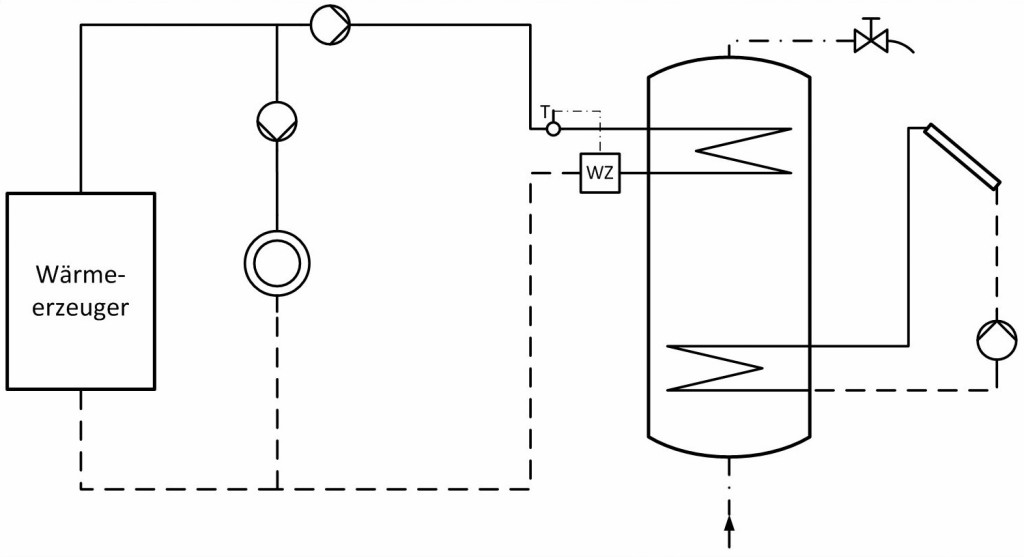 Anlage mit bivalentem Speicher, solarunterstützte Trinkwassererwärmung; Messung von QTW in Ebene 2 nach Bild 1 [1, 2]. Bild: Dufner