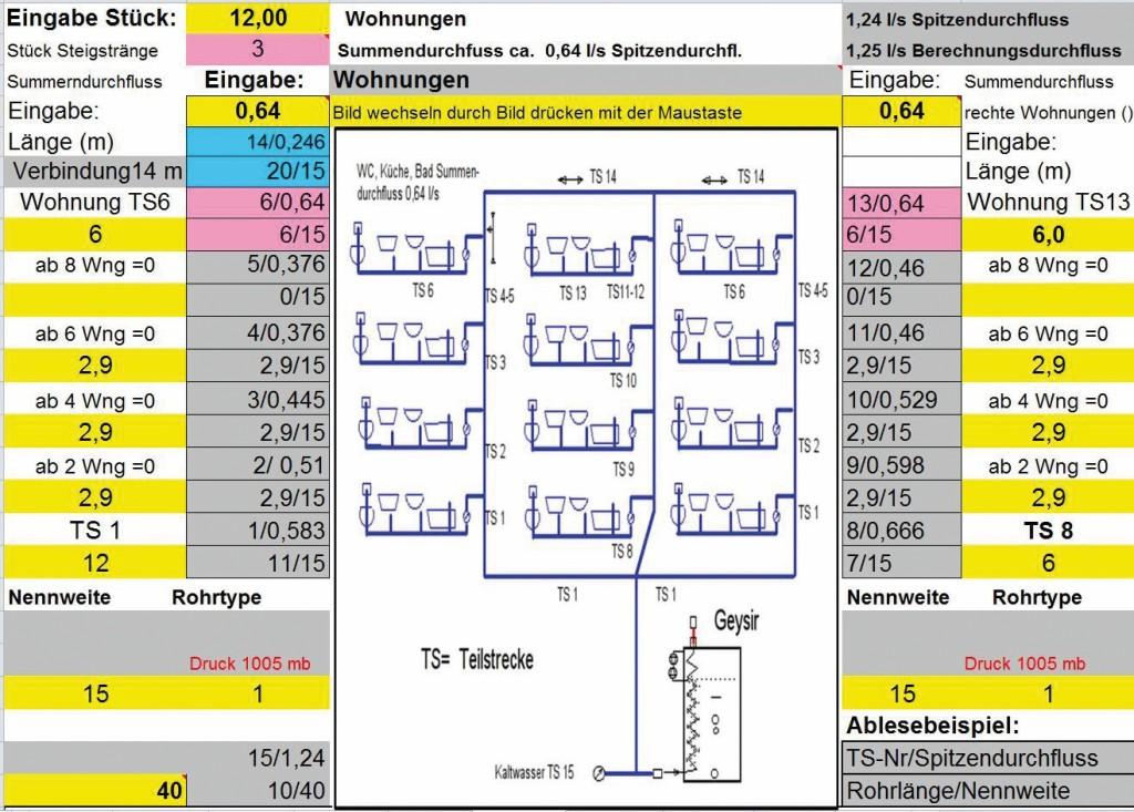 """Berechnungsbeispiel einer """"vermaschten"""" Trinkwasserinstallation für zwölf Wohnungen nach DIN 1988 Teil 300 System Zeeh, in Anlehnung an Trinkwasser-Rohrnetzberechnung mit EDV-Unterstützung von Volker Merdian [9]. Bild: Kremer"""