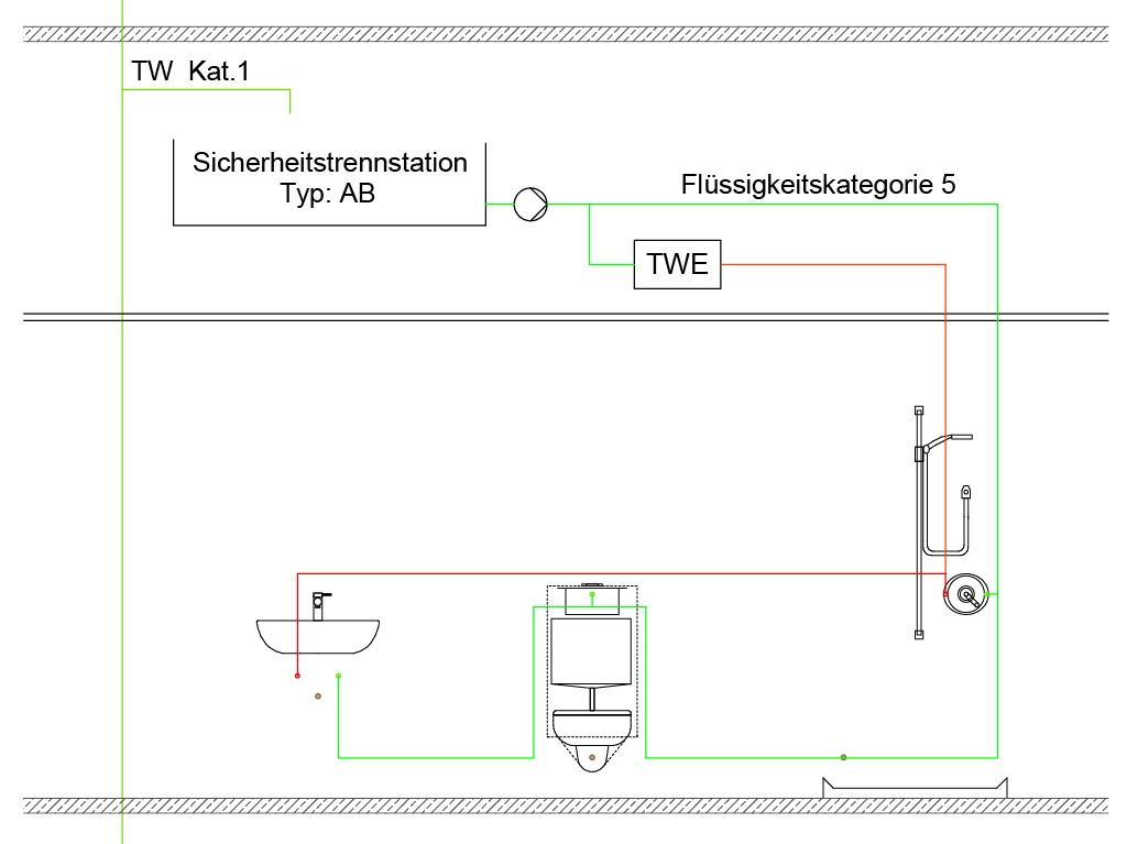 Nasszelle/Nutzungsbereich mit nicht normgerechter Absicherung gegen Flüssigkeitskategorie 5 (Typ AB) mittels einer Sicherungseinrichtung. Bild: DIN
