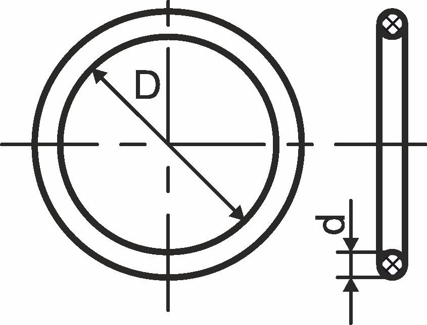 Bild 1 Geometrie eines O-Rings. Bild: Verfasser