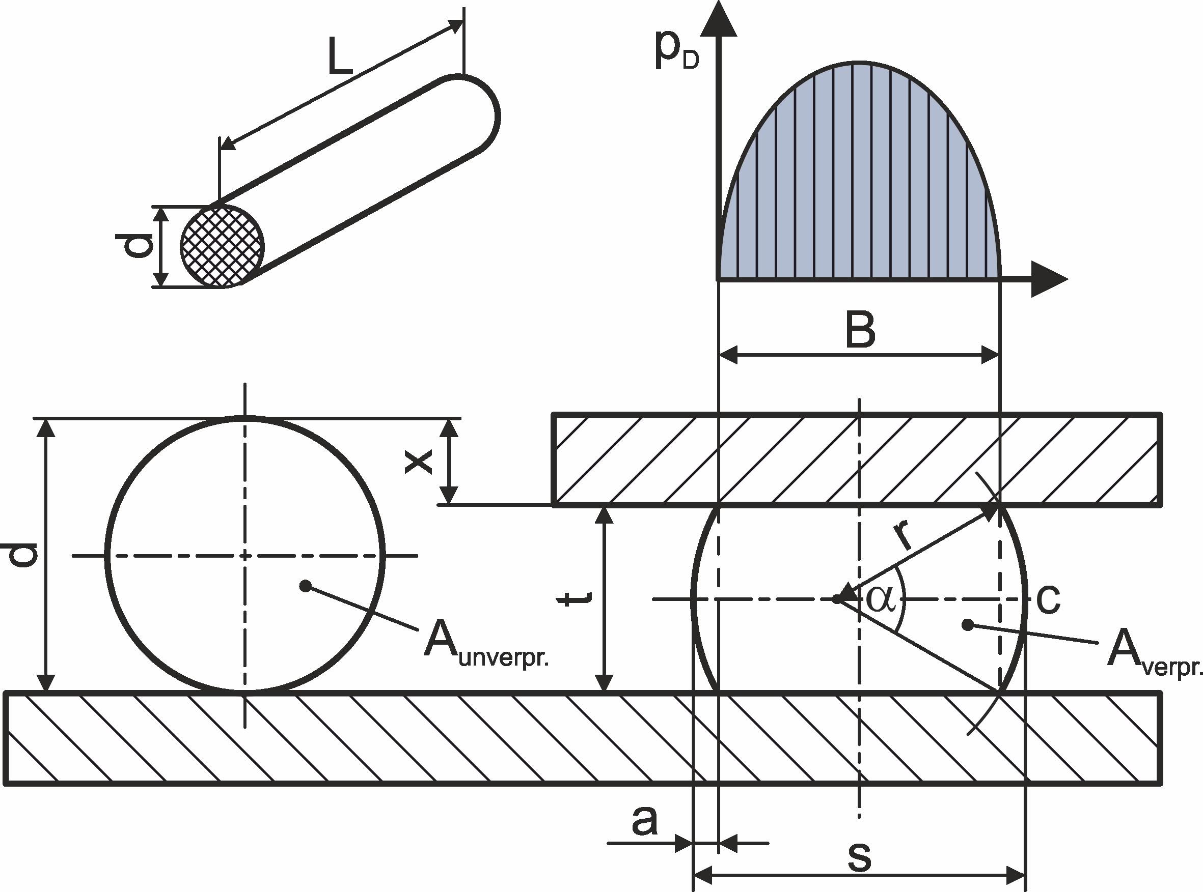 Bild 2 O-Ring im unverpressten (l.) und verpressten (r.) Zustand. Bild: Verfasser