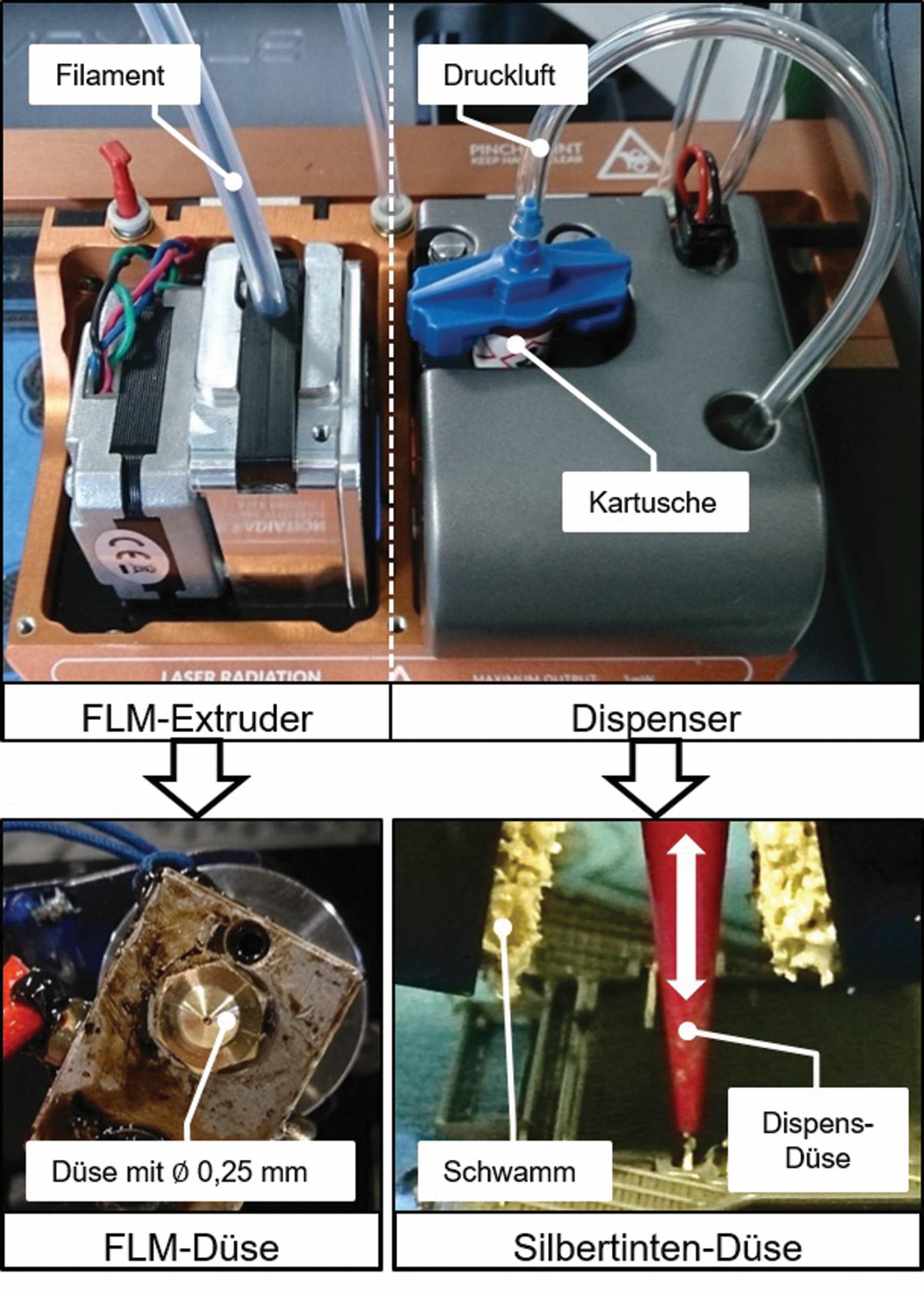 Bild 2: Visualisierung des hybriden Voxel8-Prozesses. In der oberen Hälfte werden beide Fertigungseinheiten in ihrem gemeinsamen Maschinenrahmen dargestellt. In der unteren Hälfte werden die Düsen der jeweiligen Extruder beziehungsweise Dispens-Einheiten gegenübergestellt. (Bild: FAU Erlangen-Nürnberg)