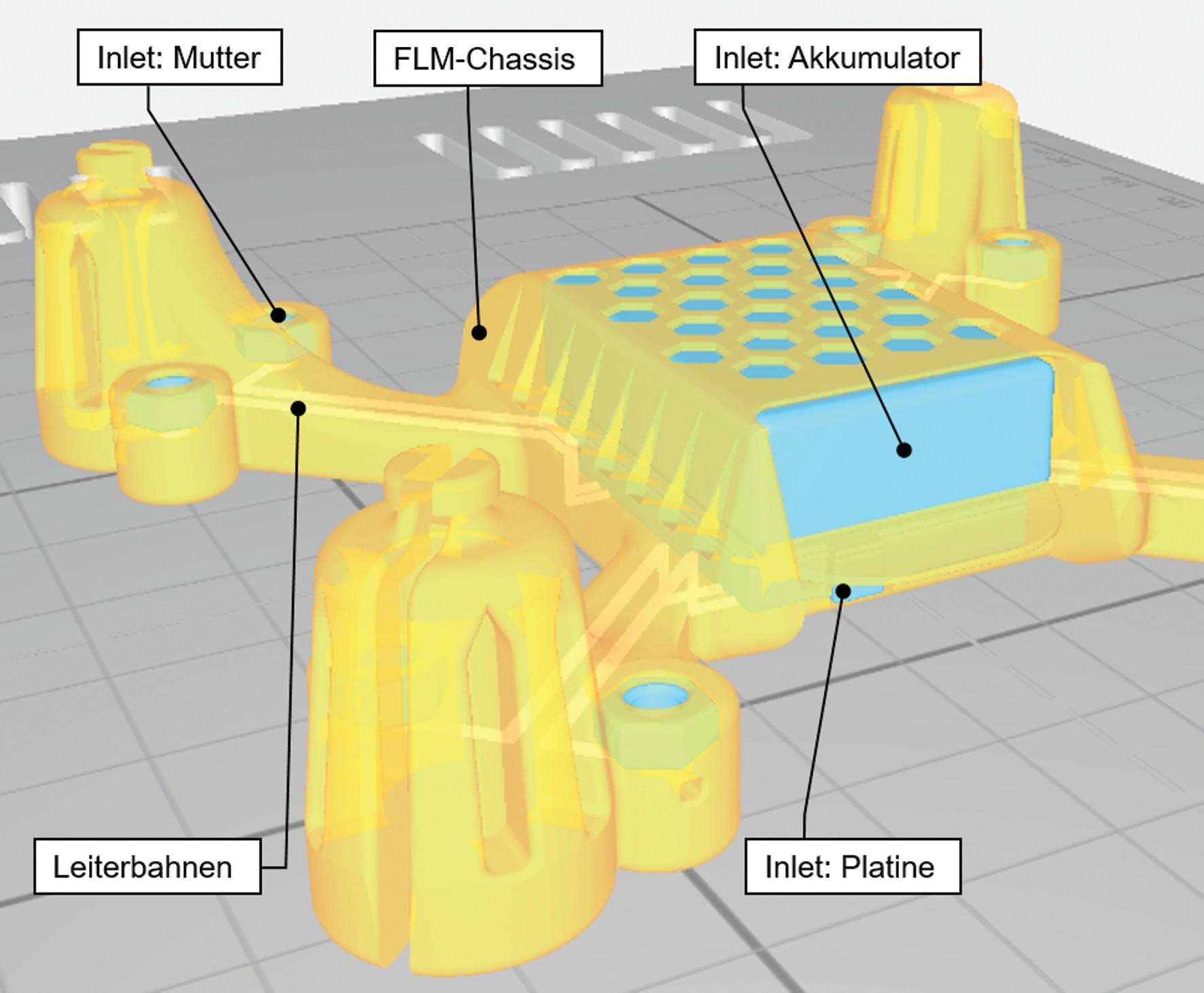 Bild 7: Der Demonstrator als referenzierte STL-Baugruppe. Das druckfertige Modell der Arbeitsvorbereitungssoftware deckt sich mit dem virtuellen CAx-Modell aus Bild 4. (Bild: FAU Erlangen-Nürnberg)