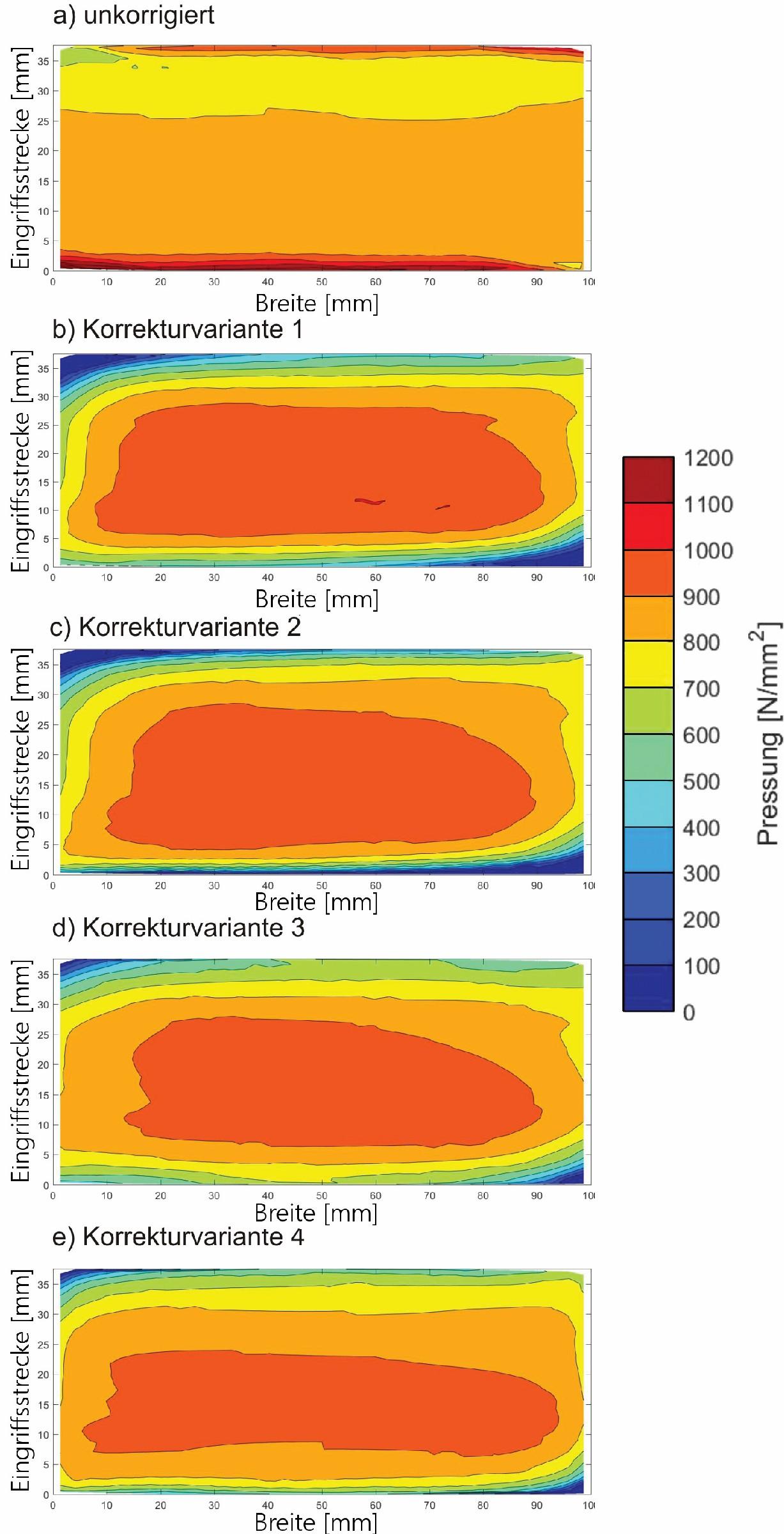 Bild 5 Pressungsverteilung der schrägverzahnten Beispielverzahnung. Bild: Verfasser