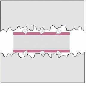 Bild 4 Die reibwerterhöhende Scheibe besteht aus einer dünnen Metallfolie, welche beidseitig mit einer Nickelmatrix (rot) beschichtet ist. Darin eingelagert befindet sich eine festgelegte Menge an Diamantpartikeln mit definierter Größe. Wird die Scheibe zwischen zwei Bauteilen montiert, drücken sich die harten Diamantpartikel beim Zusammenpressen in deren Oberflächen und bewirken einen Mikroformschluss. Bild: 3M