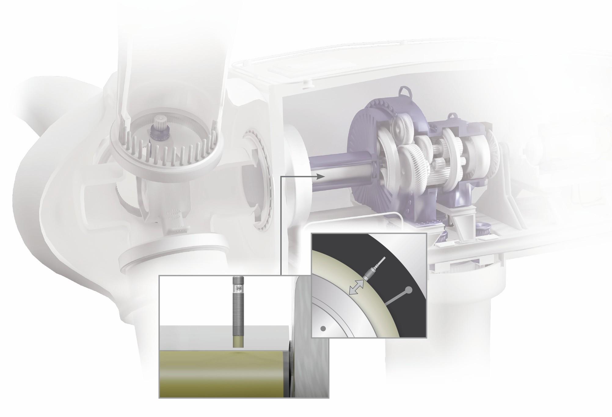 """Bild 7: Typische Anwendungen für die """"eddyNCDT""""- Sensoren finden sich in Windenergieanlagen. Dort wird unter anderem der Ölspalt zwischen Lager und Welle überwacht. Bild: Micro-Epsilon"""