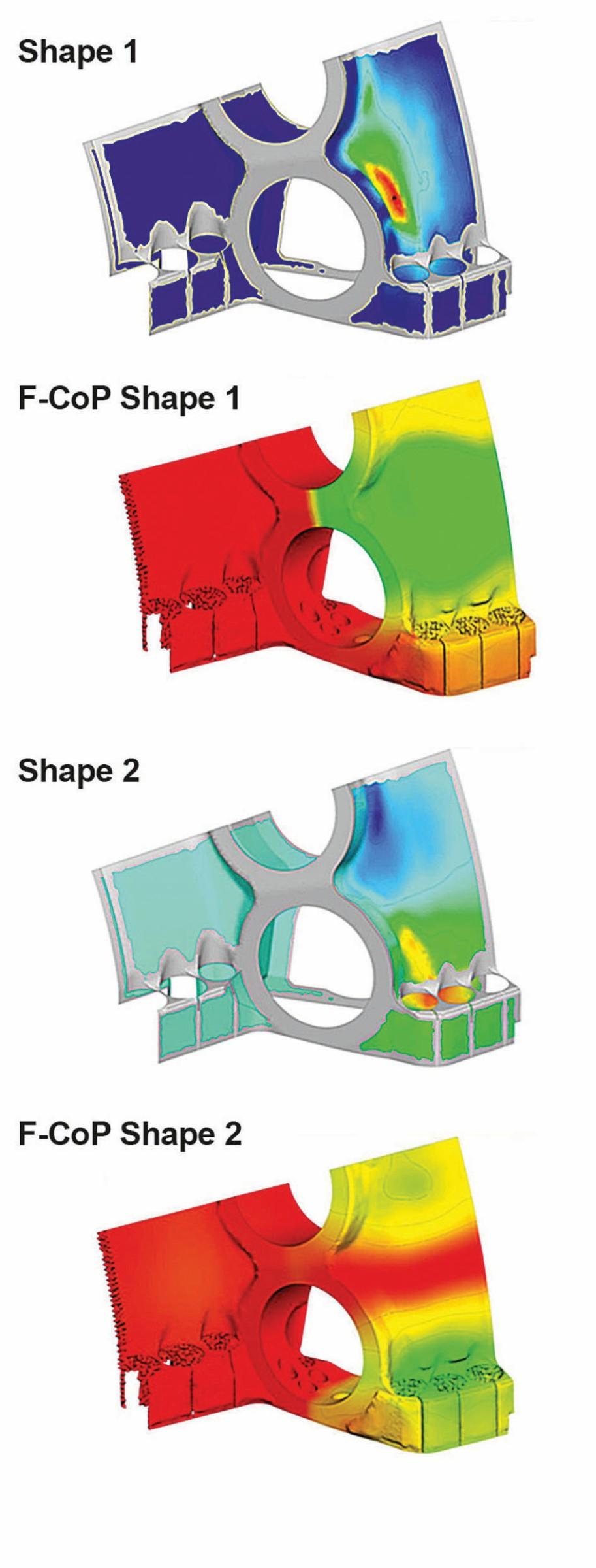 Bild 11 Sensitivitätsanalyse des Temperaturfeldes mit FMOP – das dominanteste geometrische Variationsmuster für resultierende Temperaturänderungen mit der korrespondierenden Sensitivität (F-CoP) der Temperatur in Bezug auf die geometrischen Variationsmuster. Bild: Siemens