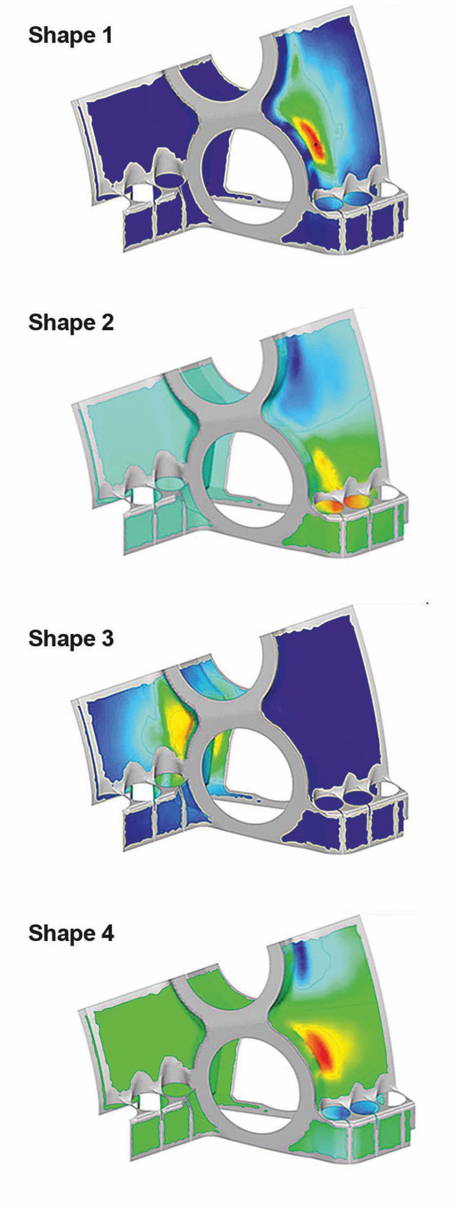 Bild 5 Statistisches Formmodell (Zufallsfeld) mit den wichtigsten Variationsmustern. Bild: Siemens