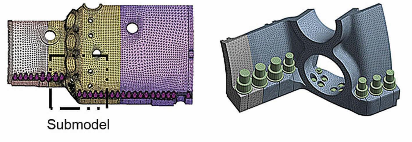 Bild 7 Untermodell des Turbinengehäuses. Bild: Siemens