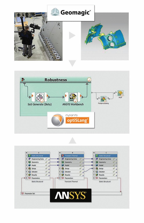Bild 8 Workflow der Analyse. Bild: Siemens