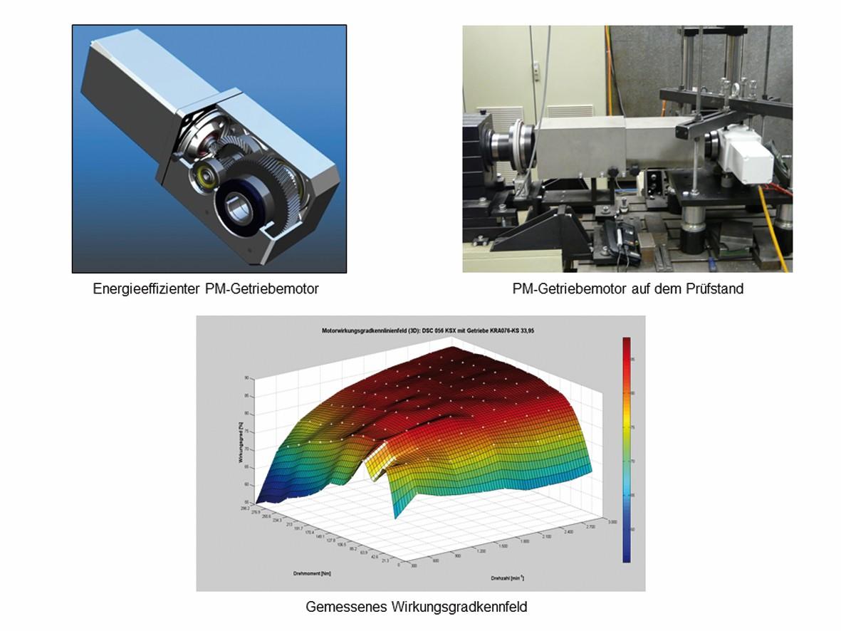Bild 9 Wirkungsgrad- und Temperaturkennfeldmessungen an PM-Getriebemotoren [2] Bild: ZAE