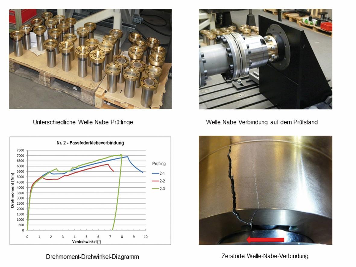 Bild 4 Prüfung von Welle-Nabe-Verbindungen [17] Bild: ZAE