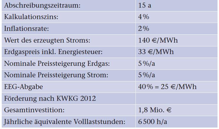 Tabelle Vorgaben der Wirtschaftlichkeitsrechnung.
