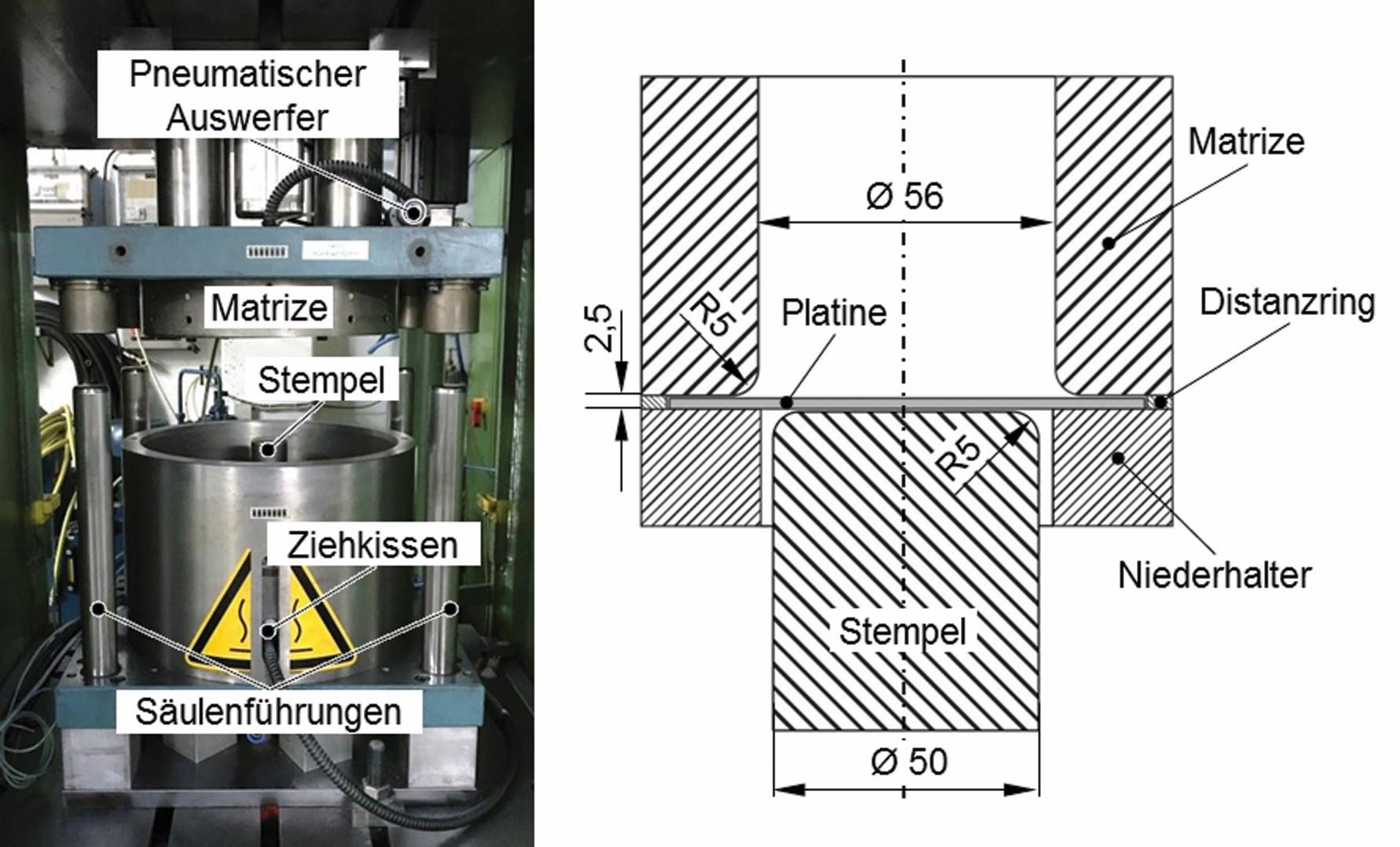 Bild 2: Versuchsaufbau zur Qualifizierung der Schmierstoffe im Tiefziehprozess. (Bild: FAU Erlangen)