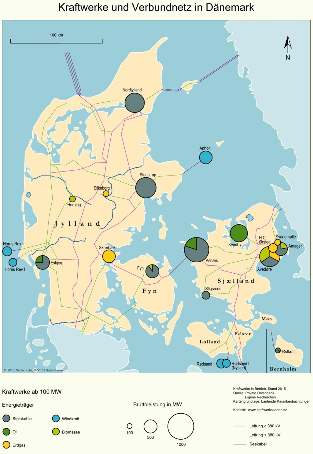 Bild 23 Kraftwerke und Verbundnetz in Dänemark. Bild: eigene Darstellung