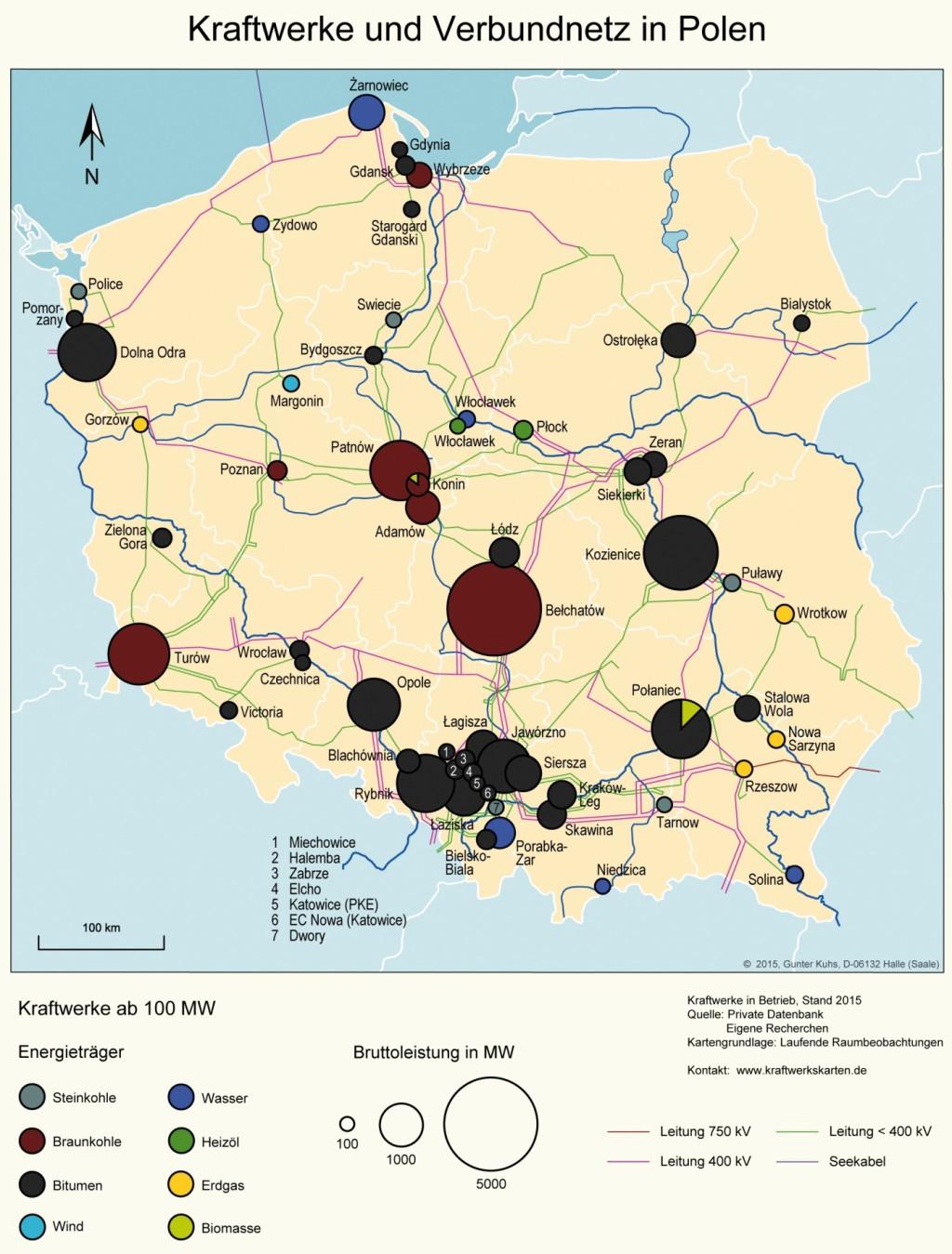 Bild 3 Kraftwerke und Verbundnetz in Polen. Bild: eigene Darstellung