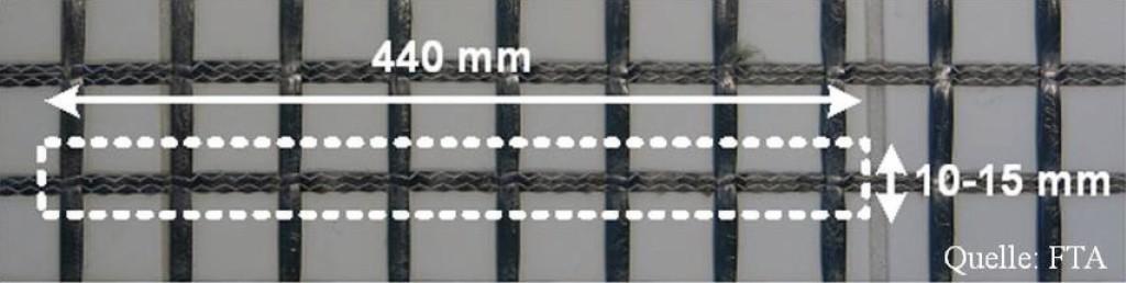 Bild 5. Exemplarische Markierung des Gitterausschnitts Abb.: FTA