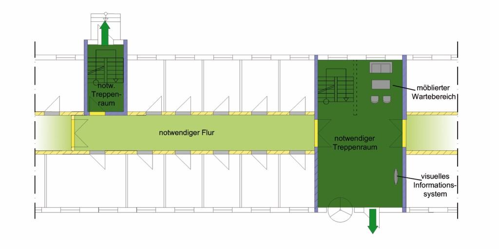Bild 5 Aufstellung von Möbeln und Informationssystemen als Erleichterung möglich. Quelle: BFT Cognos