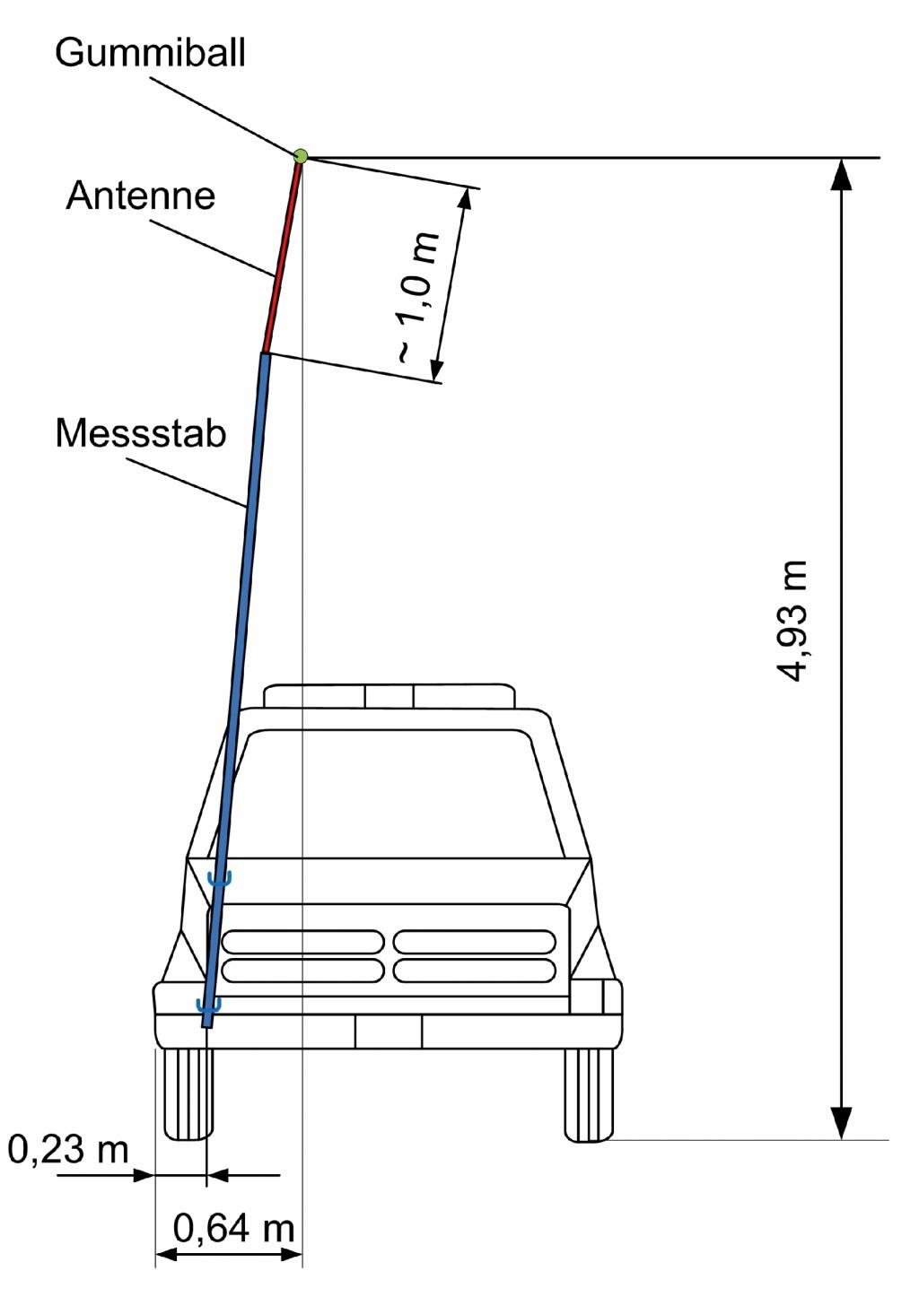 Bild 3 Escort-Fahrzeug mit Höhen-Messstange. Quelle: R. Konersmann