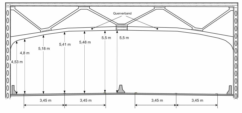 Bild 4 Querschnitt der Skagit River Bridge. Quelle: R. Konersmann