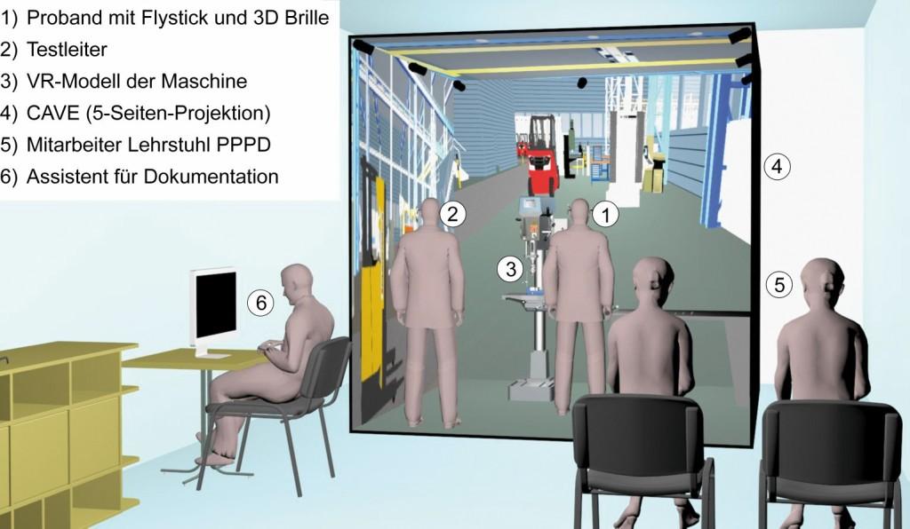 Bild 2 Testaufbau im VR-Labor und beteiligte Personen.