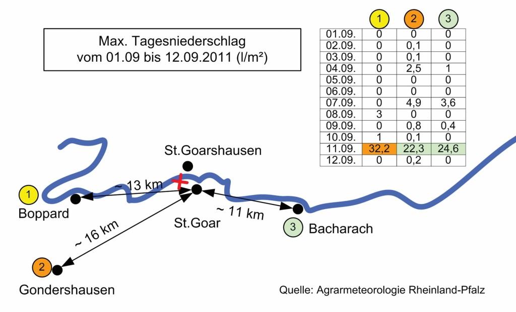 Bild 2 ICE – Unfall am 11.09.2011 nahe St. Goar. Quelle: R. Konersmann