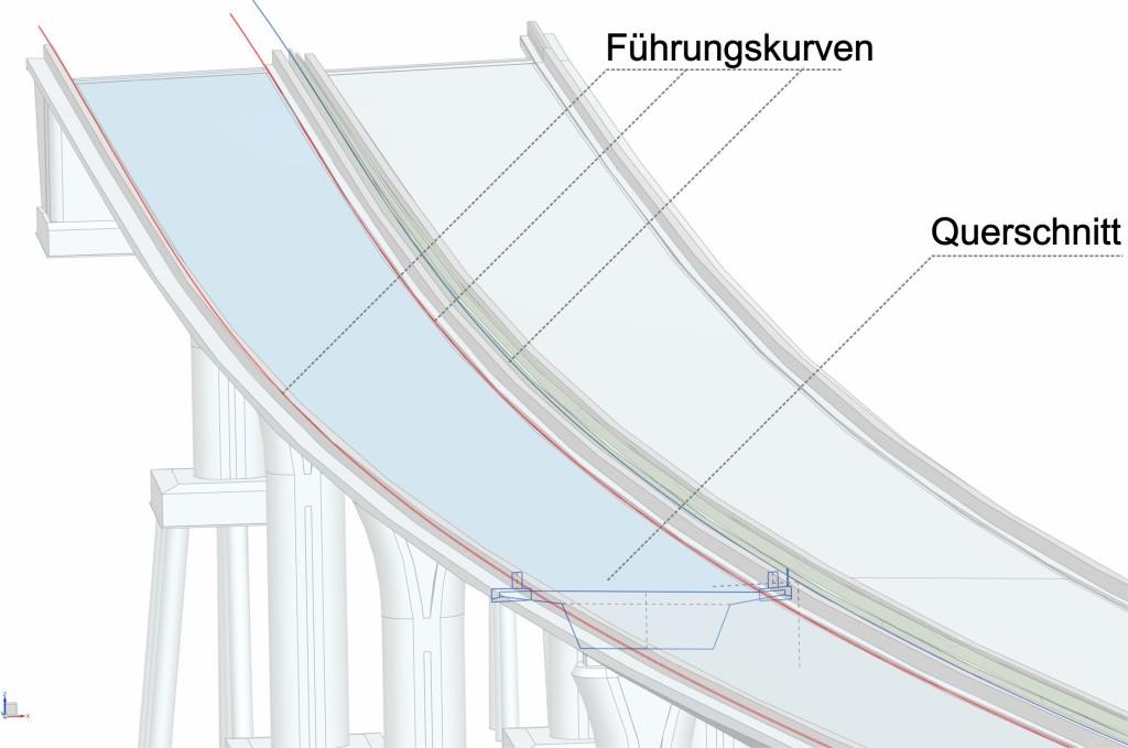 Bild 1. Konstruktion von Überbau und Unterbauten anhand der Verkehrsführung im Rahmen der Konstruktion der Talbrücke Gleen