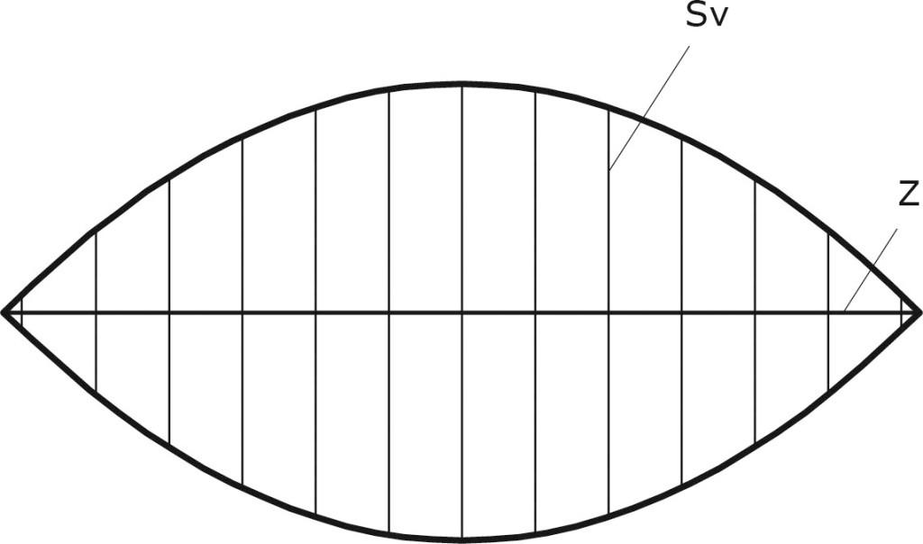 Bild 7. Doppelparabel / Sv:Tragseile / Z: Zugband Abb.: schlaich bergermann partner