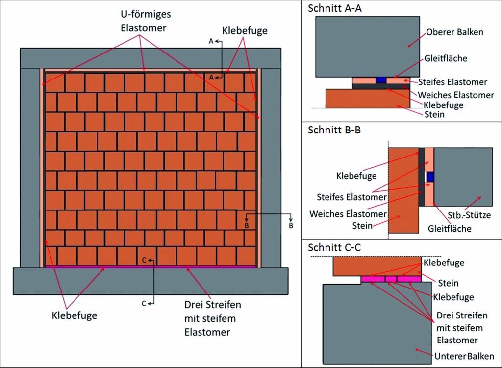 Bild 2. Entkopplungssystem INODIS mit Anschlussdetails Abb.: