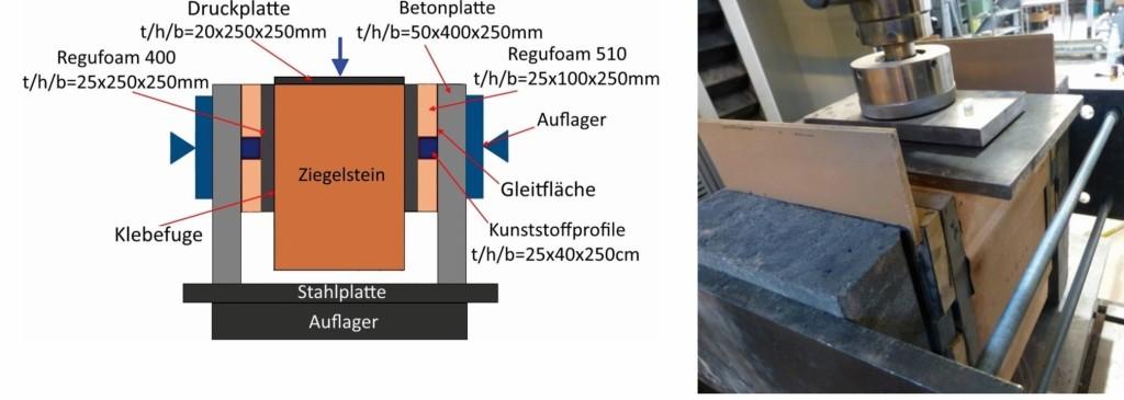 Bild 3. Versuchsaufbau für die Verbindung der U-förmigen Elastomere zum Riegel Abb.: Butenweg, Marinković