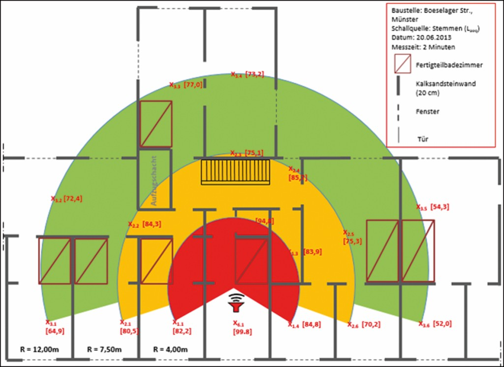 Bild 5 Darstellung eines auf Messwerten basierenden Lärmkatasters [8].