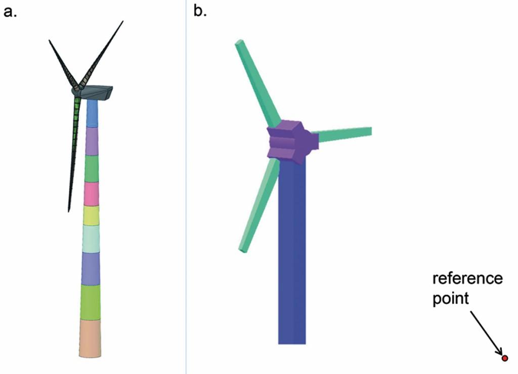 Bild 3 FE-Modell a. für die Berechnung der Körperschallpegel, b. für die Luftschall-Simulation.