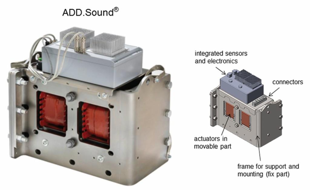 Bild 7 Komponenten des aktiven Tilgers ADD.Sound®.