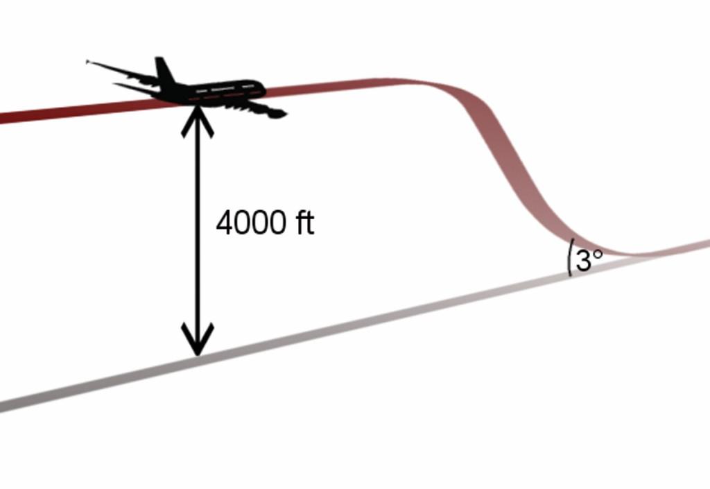Bild 5 Anflug für CNOSSOS-DE.