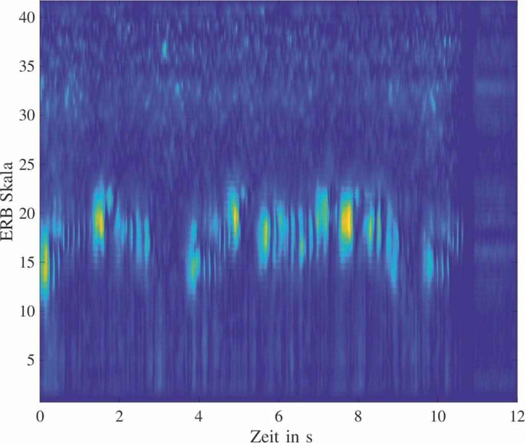 Bild 2 Salienzkarte der auditorischen Szene mit den Geräuschen Singvogel, Grill und Verkehr. Die spektralen Anteile des Vogelzwitscherns sind deutlich zu erkennen.