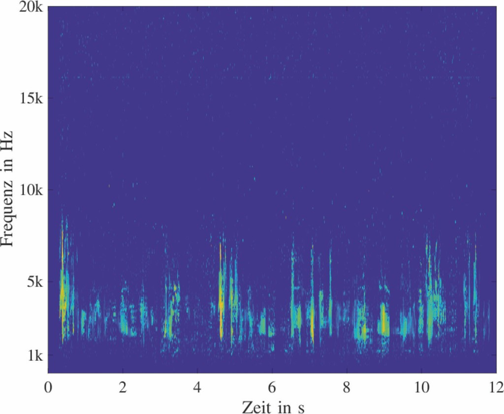 Bild 4 Salienzmaske des auditorischen Objekts Singvogel aus der Szene mit den Geräuschen Grill und Verkehr. Werte, die größer 0 sind, werden anschließend zur Berechnung der Salienzwerte verwendet.