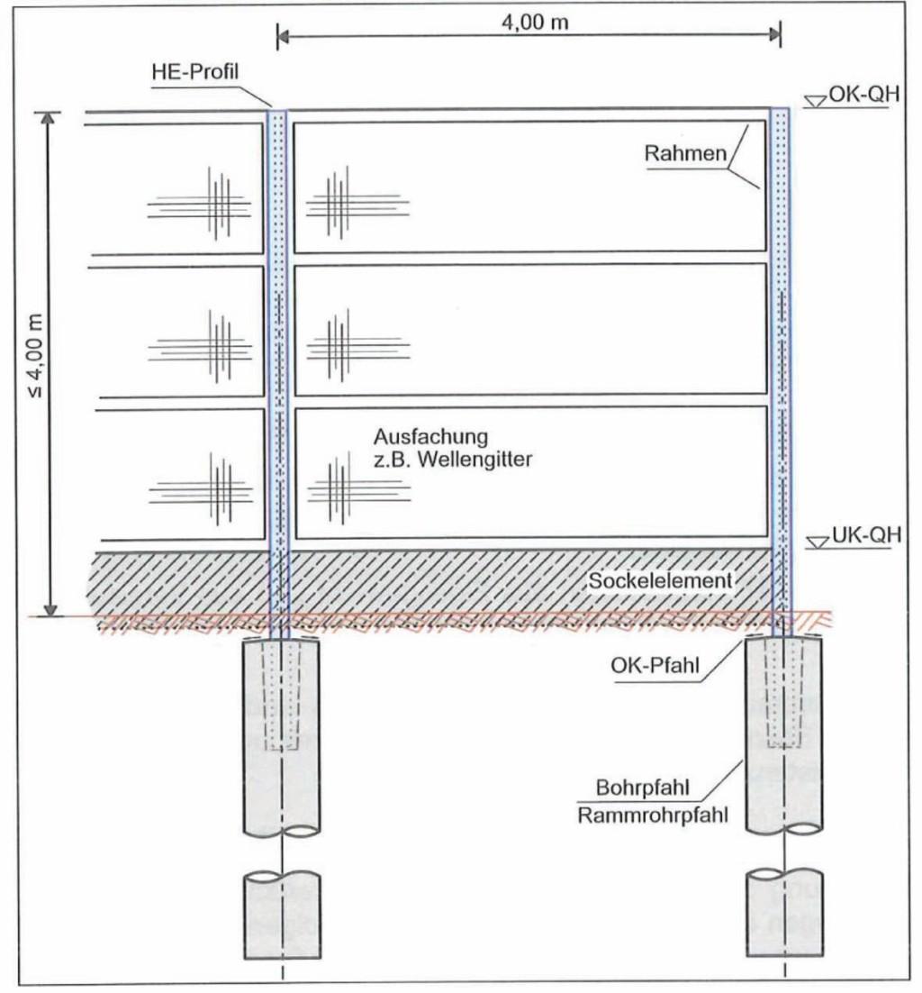 Bild 2 Der Gitterzaun fungiert als Lärmschutzwand, ist jedoch licht- und luftdurchlässig. Quelle: Schäfer