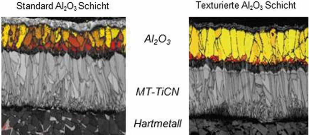 """Bild 1. Gegenüberstellung von Al2O3-Schichten: konventionell (links) im Vergleich zur """"Inveio""""-Technologie (rechts). Bild: Sandvik Coromant"""