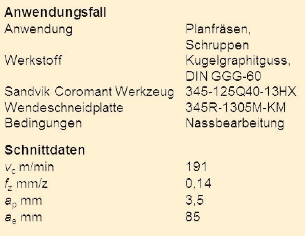Tabelle 1. Prozessrandbedingungen beim Planfräsen von Kugelgrafitguss GGG-60. Bild: Sandvik Coromant