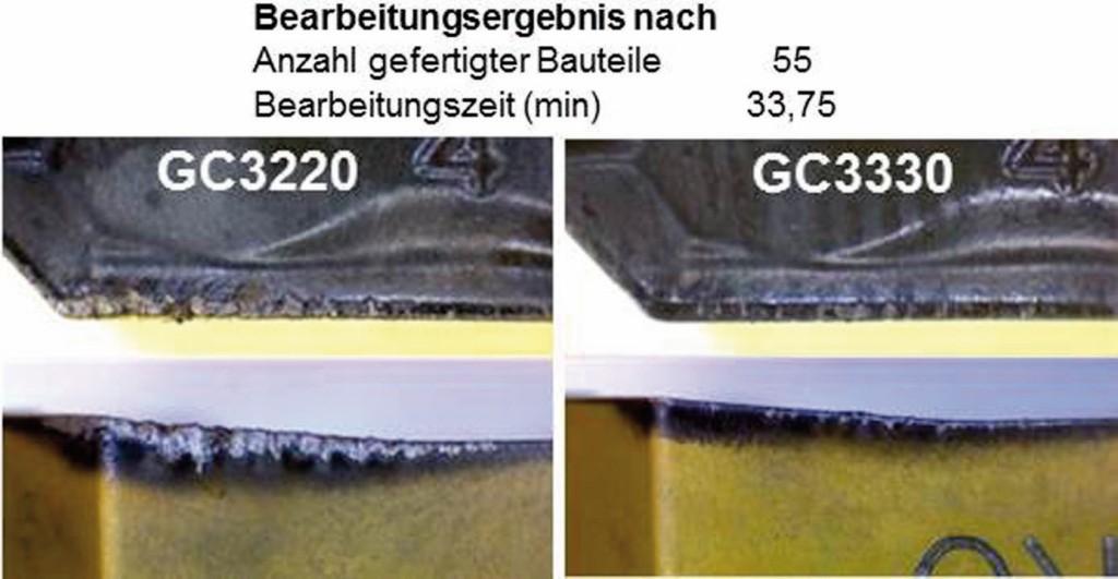 Bild 2. Leistungsvergleich nach gleicher Einsatzzeit – GC3220 versus GC3330. Bild: Sandvik Coromant