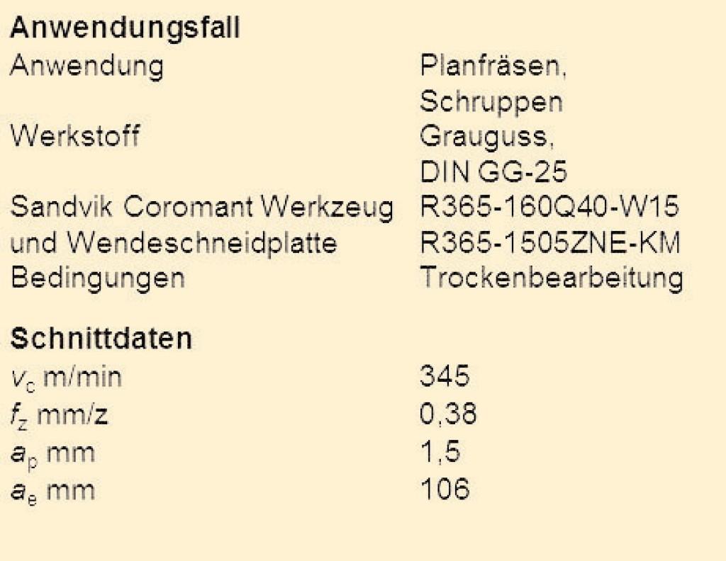 Tabelle 2. Prozessrandbedingungen beim Planfräsen von Grauguss GG-25. Bild: Sandvik Coromant