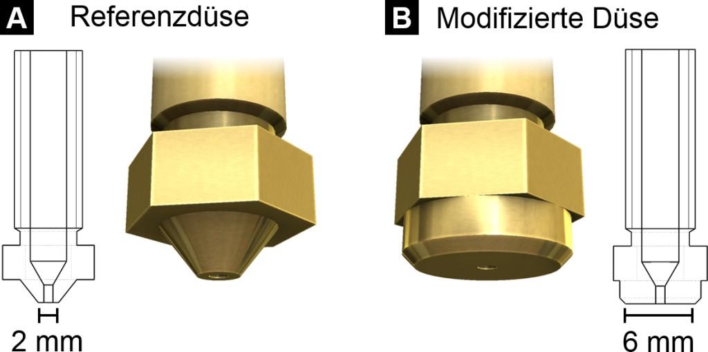 Bild 6. Eingesetzte Düsengeometrien: Eine abgeflachte Bauform (rechts) bringt Vorteile. Bild: TU Dortmund