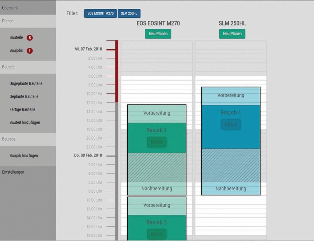 Bild 4. Ergebnisansicht der Reihenfolgeplanung für zwei Maschinen. Fraunhofer IAPT