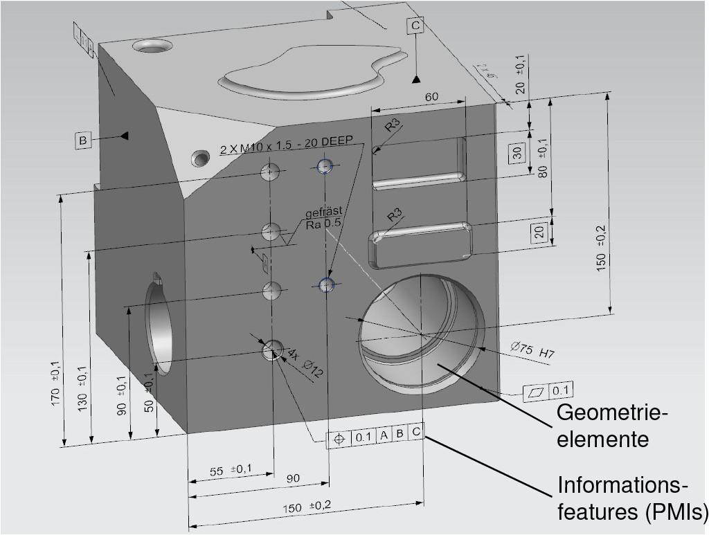 Bild 3. 3D-Mastermodell eines Testbauteils mit fertigungsrelevanten Informationen wie Toleranzangaben und Oberflächenrauheiten in Form von Informationsfeatures (PMIs). Bild: Siemens