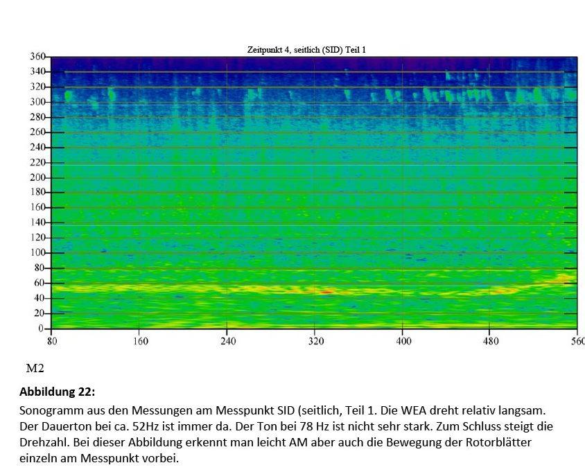 Bild 22 Sonogramm aus den Messungen am Messpunkt SID (seitlich) Teil 1. Die WEA dreht relativ langsam. Der Dauerton bei ca. 52Hz ist immer da. Der Ton bei 78 Hz ist nicht sehr stark. Zum Schluss steigt die Drehzahl. Bild: Martinez