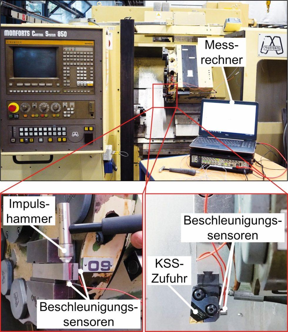 Versuchsmaschine und Versuchsaufbau zur Bestimmung der Nachgiebigkeits‧frequenzgänge der unterschiedlichen Schäfte. Bild: ISF