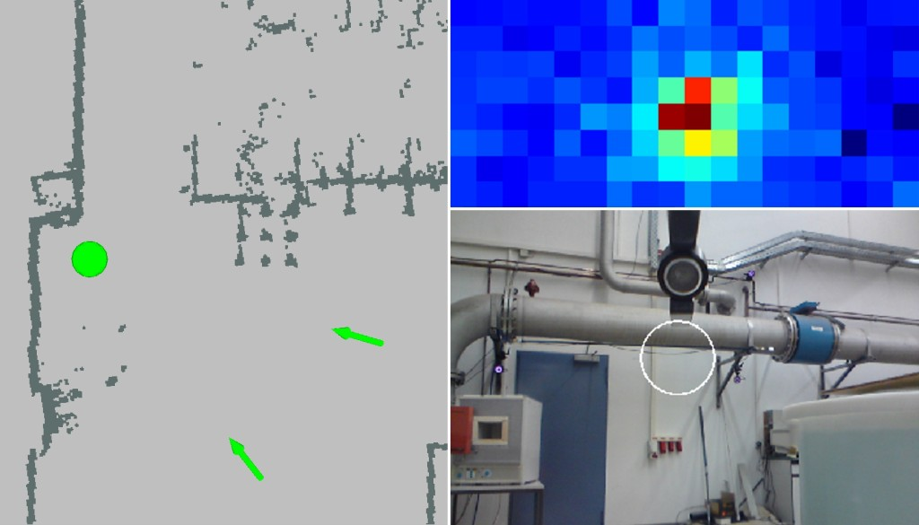 Bild 9 Ansicht des Entwicklers bei einer Leckortung mit 2-D-Karte der Umgebung (links), in der Detektionen von zwei Positionen aus (grüne Pfeile) und die geschätzte Leckposition (grüner Kreis) markiert sind, Intensitätsverteilung der Ultraschallpegel (rechts oben) sowie mit einem Foto mit kreisförmiger Leckmarkierung (rechts unten). Quelle: Uni Kassel /Fraunhofer FKIE