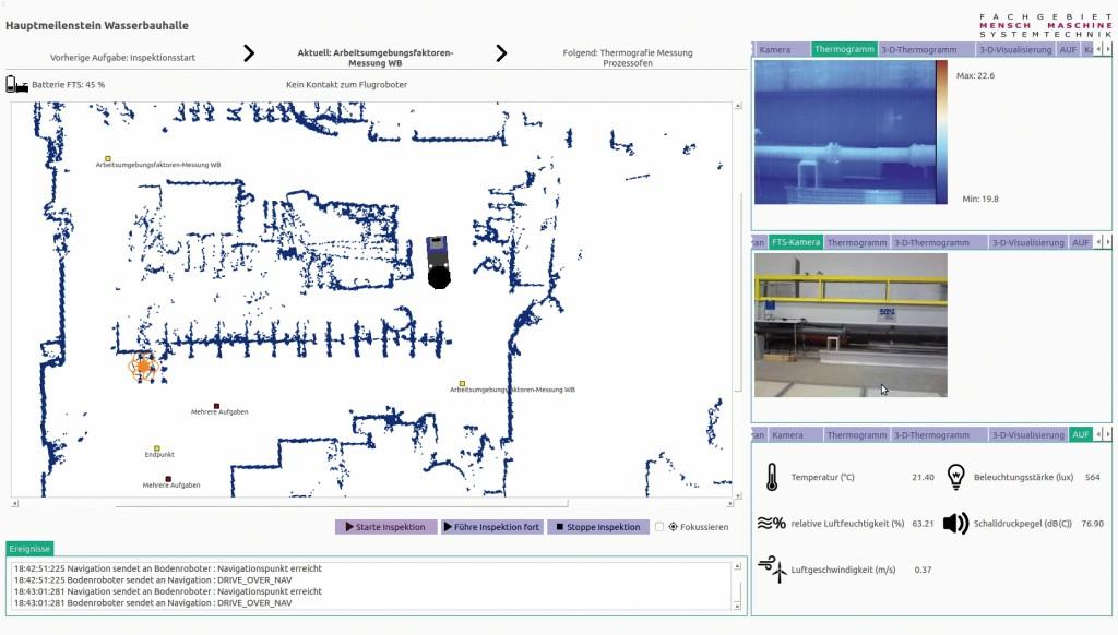 Bild 5 Screenshot der Benutzungsschnittstelle während einer Überwachungsaufgabe. Quelle: Uni Kassel /Fraunhofer FKIE