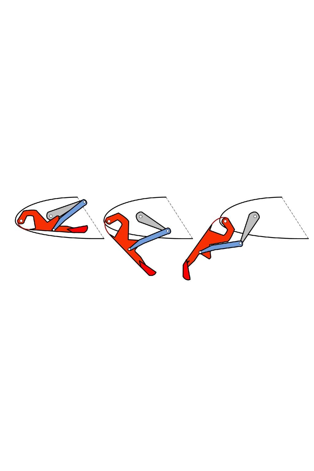 Bild 3 Funktionsweise Vorflügelklappen (Krügerklappe). Quelle: R. Konersmann