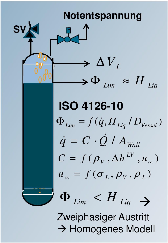 Bild 4 Zustandsbestimmung des austretenden Stroms. Quelle: Infraserv GmbH&Co. KG